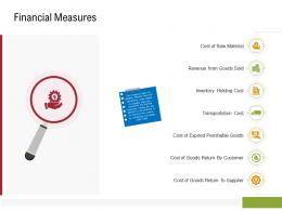 Financial Measures Sustainable Supply Chain Management Ppt Ideas