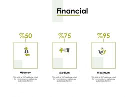 Financial Medium C1192 Ppt Powerpoint Presentation Outline Example Introduction