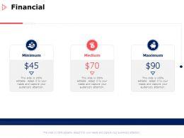 Financial Medium C1642 Ppt Powerpoint Presentation Infographic Template Format