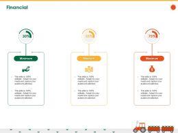 Financial Medium M1162 Ppt Powerpoint Presentation File Model