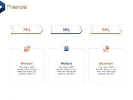 Financial Medium M1836 Ppt Powerpoint Presentation Styles Outline