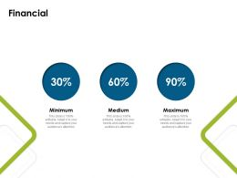 Financial Medium Percentages Ppt Powerpoint Presentation Influencers