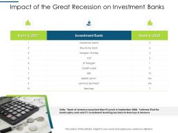 Financial Meltdown 2008 Impact Of The Great Recession On Investment Banks Ppts Tips