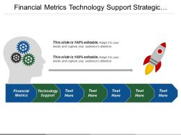 Financial Metrics Technology Support Strategic Planning Community Groups