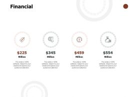 Financial Million Dollar Ppt Powerpoint Presentation Layouts Samples