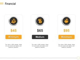 Financial Minimum M1784 Ppt Powerpoint Presentation Gallery Templates