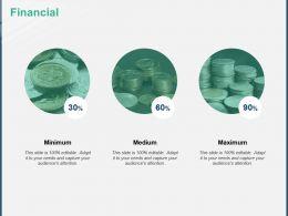 Financial Minimum Maximum A151 Ppt Powerpoint Presentation Outline Designs