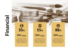 Financial Minimum Maximum Medium F785 Ppt Powerpoint Presentation Pictures Topics