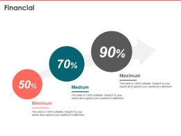 Financial Minimum Medium L899 Ppt Powerpoint Presentation Slide