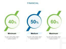 Financial Minimum Medium L902 Ppt Powerpoint Presentation Outline