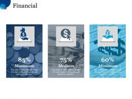 Financial Minimum Medium Maximum Marketing Management Investment