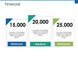 Financial Minimum Medium Ppt Powerpoint Presentation File Deck