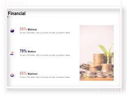Financial Minimum R10 Ppt Powerpoint Presentation Microsoft