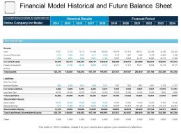 Financial Model Historical And Future Balance Sheet
