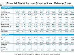 Financial Model Income Statement And Balance Sheet