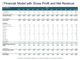 Financial Model With Gross Profit And Net Revenue