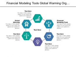 Financial Modeling Tools Global Warming Org Management International Fund Cpb