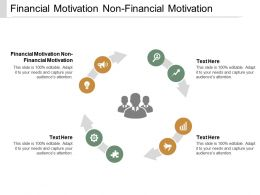 Financial Motivation Non Financial Motivation Ppt Powerpoint Presentation Pictures Smartart Cpb