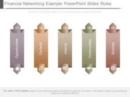 Financial Networking Example Powerpoint Slides Rules