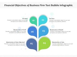 Financial Objectives Of Business Firm Text Bubble Infographic