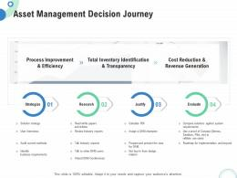 Financial Operational Analysis Asset Management Decision Journey Ppt Powerpoint Show