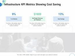 Financial Operational Analysis Infrastructure KPI Metrics Showing Cost Saving Ppt Microsoft