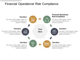 Financial Operational Risk Compliance Ppt Powerpoint Presentation Model Designs Cpb