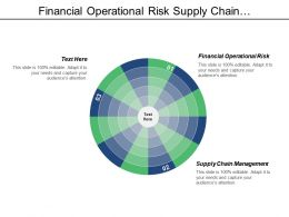 Financial Operational Risk Supply Chain Management Lead Management Cpb