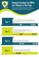 Financial Penalties For HIPAA Law Violation In One Page Presentation Report Infographic PPT PDF Document