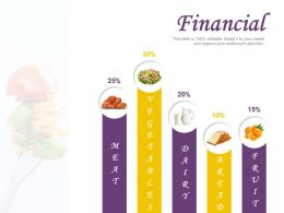 Financial Percentages Ppt Powerpoint Presentation Show Background Image