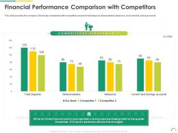 Financial Performance Comparison With Competitors Post IPO Equity Investment Pitch Ppt Structure