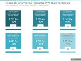 Financial Performance Indicators Ppt Slide Templates