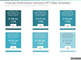 financial_performance_indicators_ppt_slide_templates_Slide01