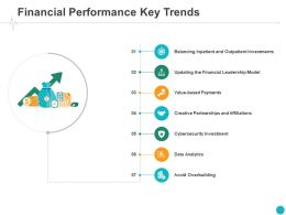Financial Performance Key Trends Analytics Ppt Powerpoint Presentation Inspiration Slideshow