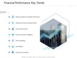 Financial Performance Key Trends Healthcare Management System Ppt Infographic Template