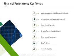 Financial Performance Key Trends Hospital Administration Ppt Ideas Example