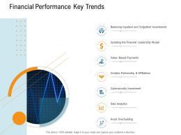 Financial Performance Key Trends Nursing Management Ppt Themes