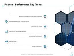 Financial Performance Key Trends Pharma Company Management Ppt Portrait
