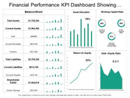 Financial Performance Kpi Dashboard Showing Asset Allocation Balance Sheet