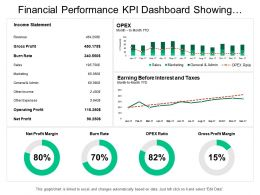 Financial Performance Kpi Dashboard Showing Burn Rate Opex Ratio Gross Profit