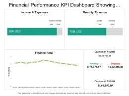 Financial Performance Kpi Dashboard Showing Income Expenses Monthly Revenue