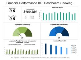Financial Performance Kpi Dashboard Showing Quick Ratio Current Ratio Working Capital