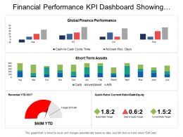 Financial Performance Kpi Dashboard Showing Revenue Quick Ratio Short Term Assets