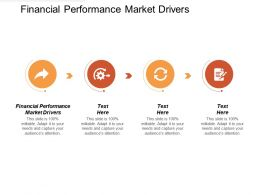 Financial Performance Market Drivers Ppt Powerpoint Presentation File Graphics Example Cpb