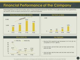 Financial Performance Of The Company Net Ppt Powerpoint Inspiration Backgrounds