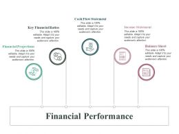 Financial Performance Ppt Professional Example Introduction