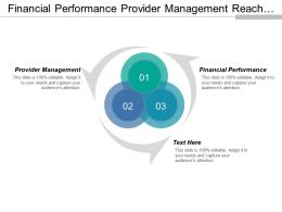 Financial Performance Provider Management Reach New Markets Segments