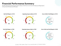 Financial Performance Summary M1586 Ppt Powerpoint Presentation Show Gallery