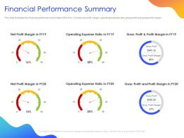 Financial Performance Summary Ppt Powerpoint Presentation Pictures Influencers