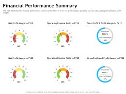 Financial Performance Summary Profit M1888 Ppt Powerpoint Presentation Layouts Designs